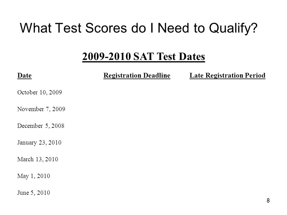 8 What Test Scores do I Need to Qualify? 2009-2010 SAT Test Dates DateRegistration DeadlineLate Registration Period October 10, 2009 November 7, 2009