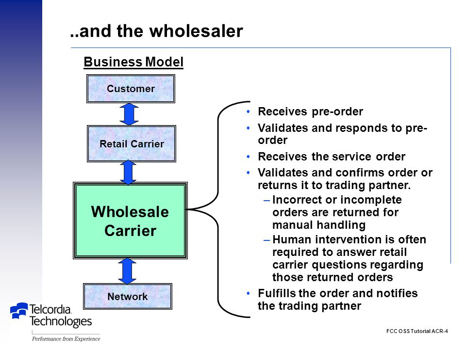 FCC OSS Tutorial ACR-4..and the wholesaler Business Model Customer Retail Carrier Wholesale Carrier Network Receives pre-order Validates and responds to pre- order Receives the service order Validates and confirms order or returns it to trading partner.