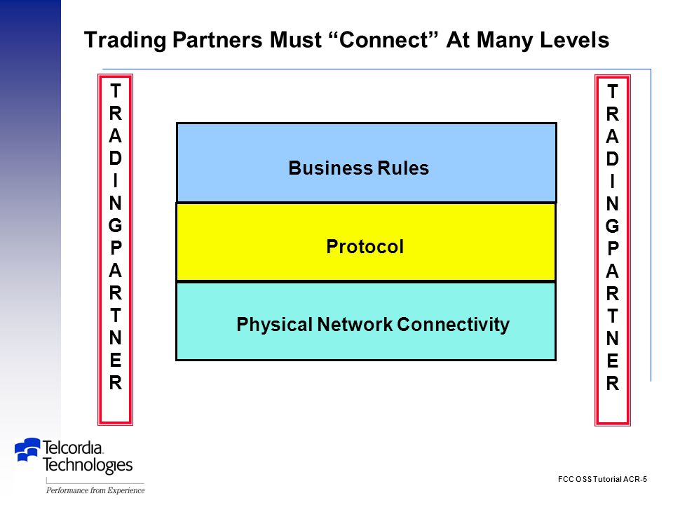 FCC OSS Tutorial ACR-5 Trading Partners Must Connect At Many Levels Physical Network Connectivity Protocol Business Rules TRADINGPARTNERTRADINGPARTNER TRADINGPARTNERTRADINGPARTNER