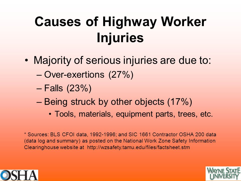 Causes of Highway Worker Injuries Majority of serious injuries are due to: –Over-exertions (27%) –Falls (23%) –Being struck by other objects (17%) Tools, materials, equipment parts, trees, etc.