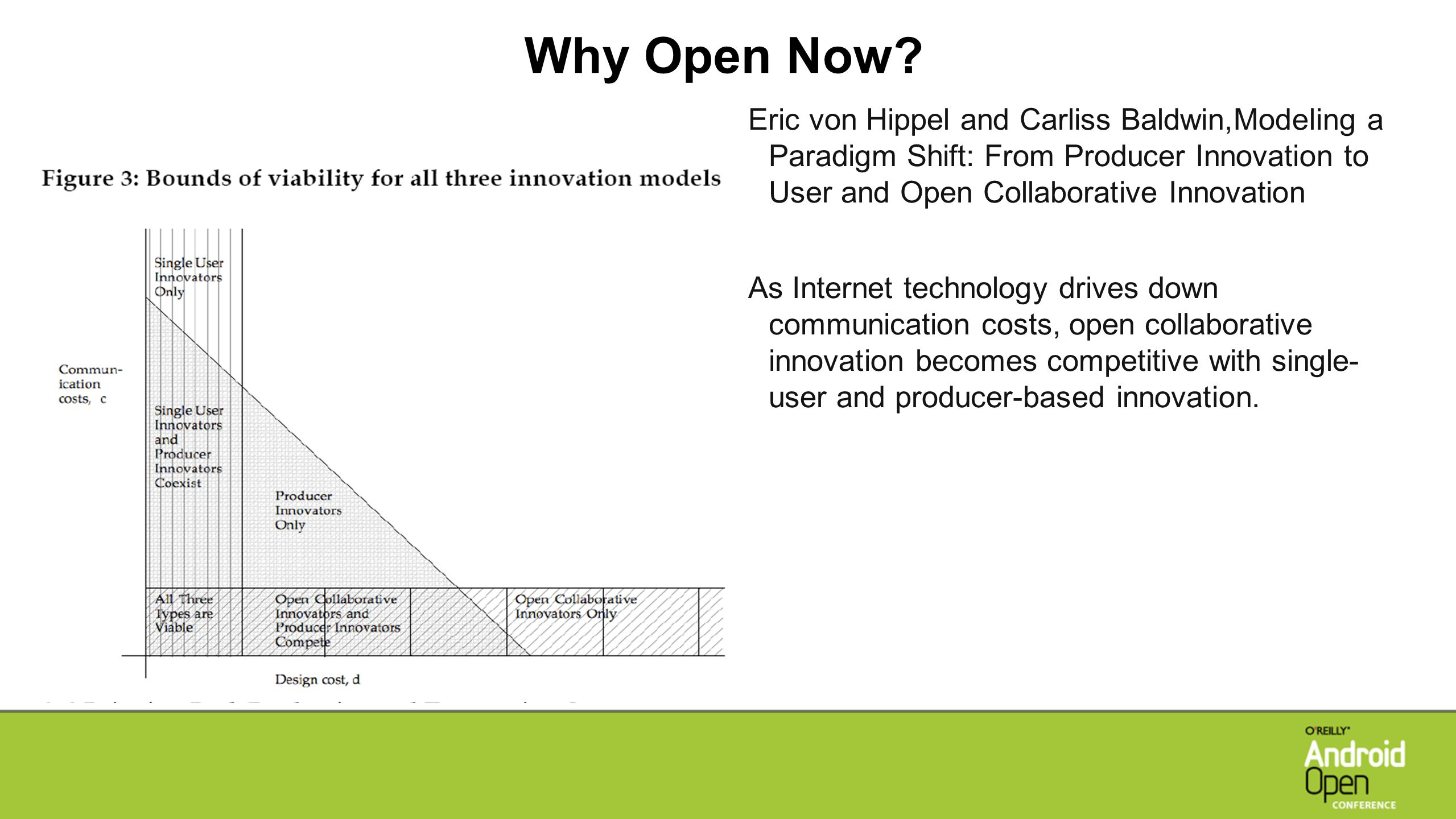 Why Open Now? Eric von Hippel and Carliss Baldwin,Modeling a Paradigm Shift: From Producer Innovation to User and Open Collaborative Innovation As Int