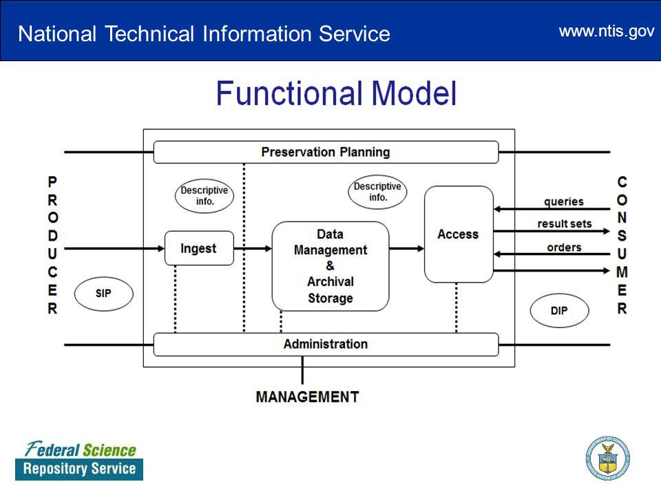 www.ntis.gov National Technical Information Service
