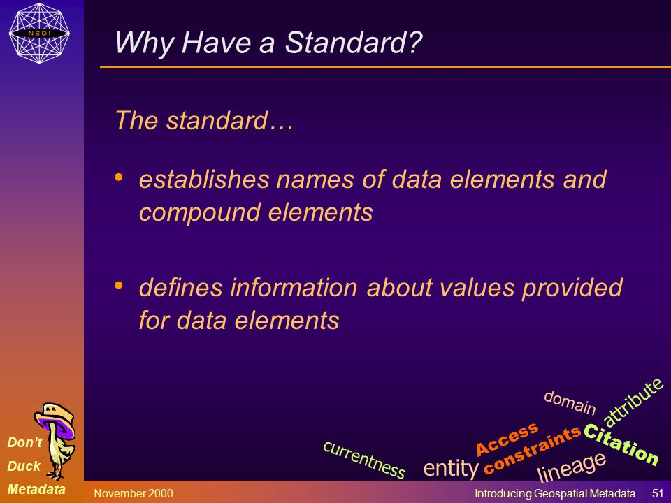 Don't Duck Metadata November 2000 Introducing Geospatial Metadata ---51 Why Have a Standard.