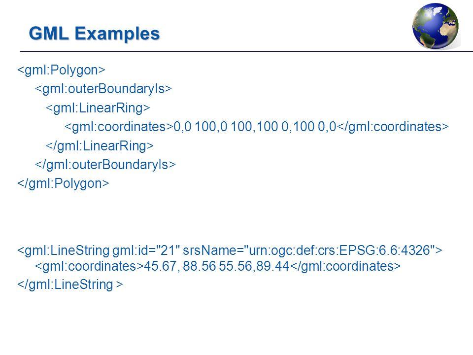 GML Examples 0,0 100,0 100,100 0,100 0,0 45.67, 88.56 55.56,89.44