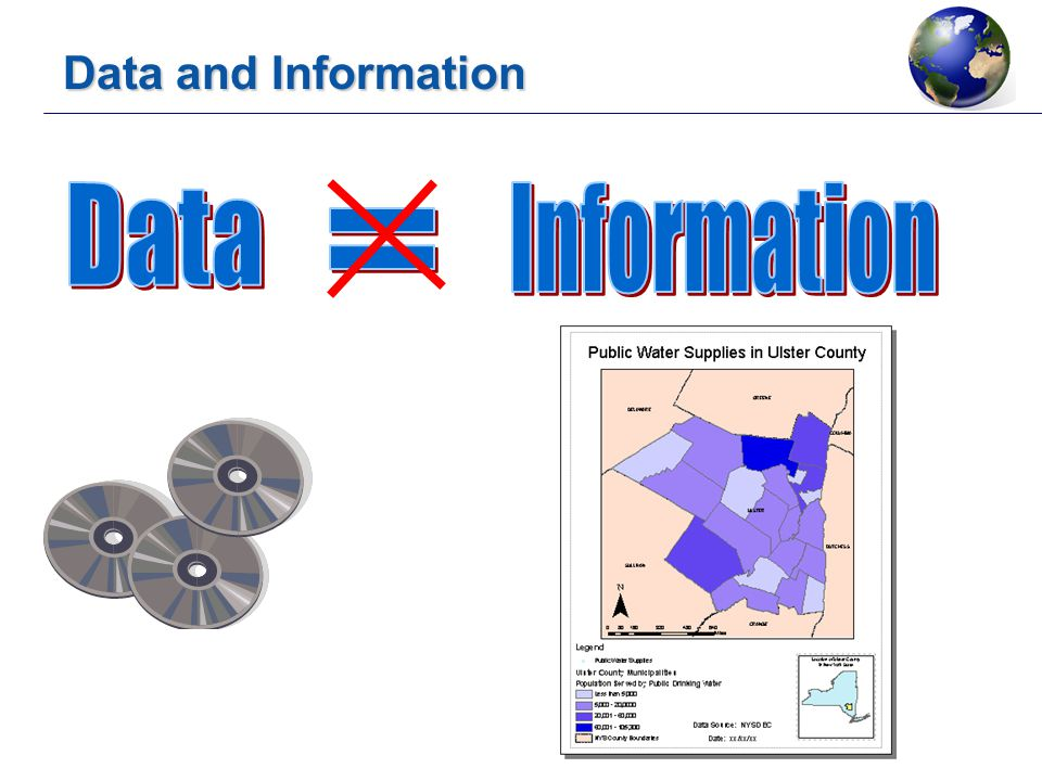 Importance of Geographic Data GIS is different than most applications Word processing, Spreadsheets… are entirely dependent on input of YOUR data GIS users nearly always require reference map data (e.g., streets, boundaries) that are maintained by others As GIS users, we rely heavily on external data sources