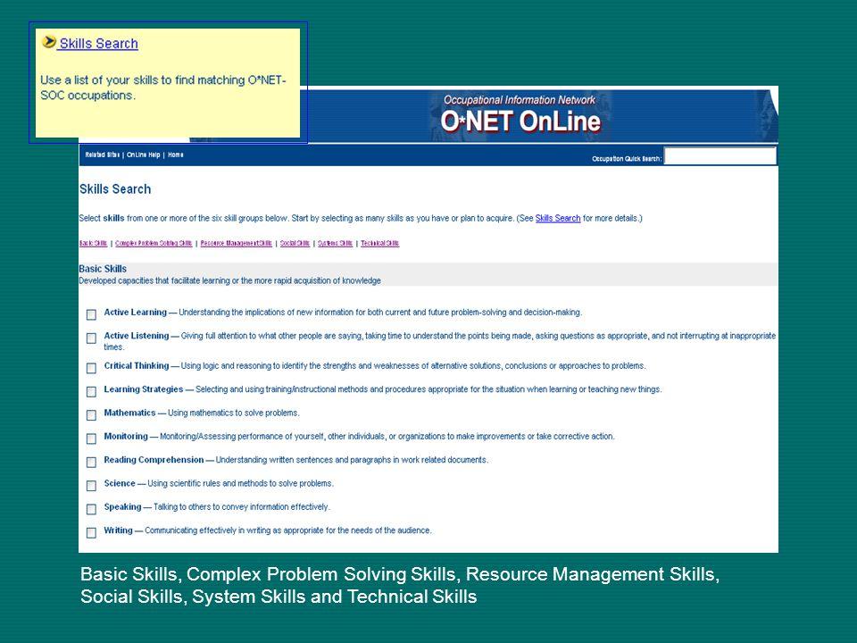Basic Skills, Complex Problem Solving Skills, Resource Management Skills, Social Skills, System Skills and Technical Skills