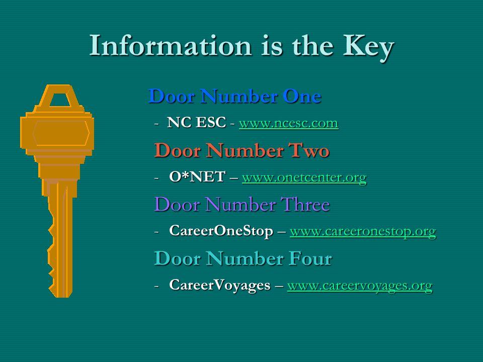 Information is the Key Door Number One - NC ESC - www.ncesc.com www.ncesc.com Door Number Two -O*NET – www.onetcenter.org www.onetcenter.org Door Number Three -CareerOneStop – www.careeronestop.org www.careeronestop.org Door Number Four -CareerVoyages – www.careervoyages.org www.careervoyages.org