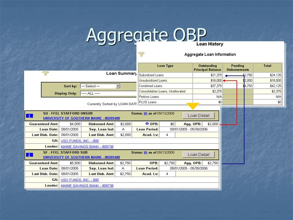 Aggregate OBP