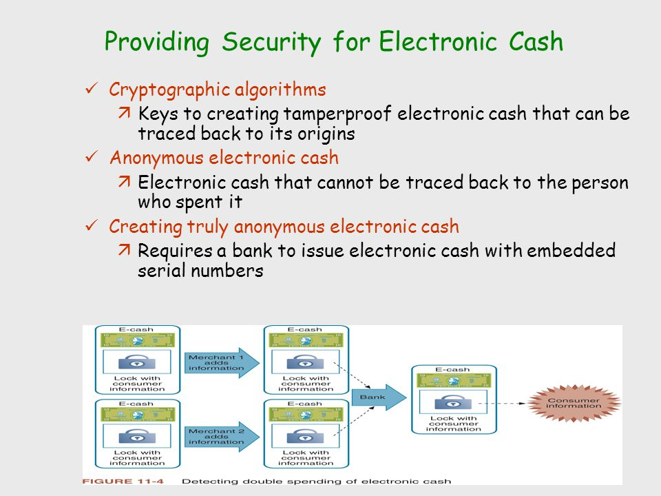 Providing Security for Electronic Cash Cryptographic algorithms äKeys to creating tamperproof electronic cash that can be traced back to its origins A