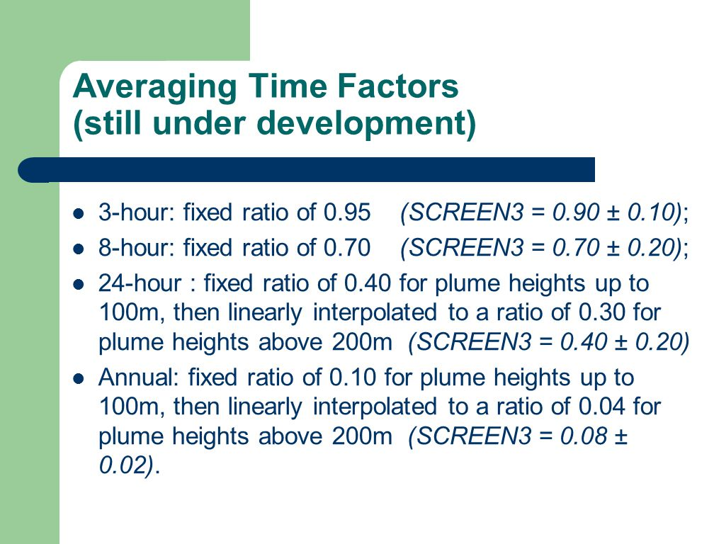 Averaging Time Factors (still under development) 3-hour: fixed ratio of 0.95 (SCREEN3 = 0.90 ± 0.10); 8-hour: fixed ratio of 0.70 (SCREEN3 = 0.70 ± 0.20); 24-hour : fixed ratio of 0.40 for plume heights up to 100m, then linearly interpolated to a ratio of 0.30 for plume heights above 200m (SCREEN3 = 0.40 ± 0.20) Annual: fixed ratio of 0.10 for plume heights up to 100m, then linearly interpolated to a ratio of 0.04 for plume heights above 200m (SCREEN3 = 0.08 ± 0.02).