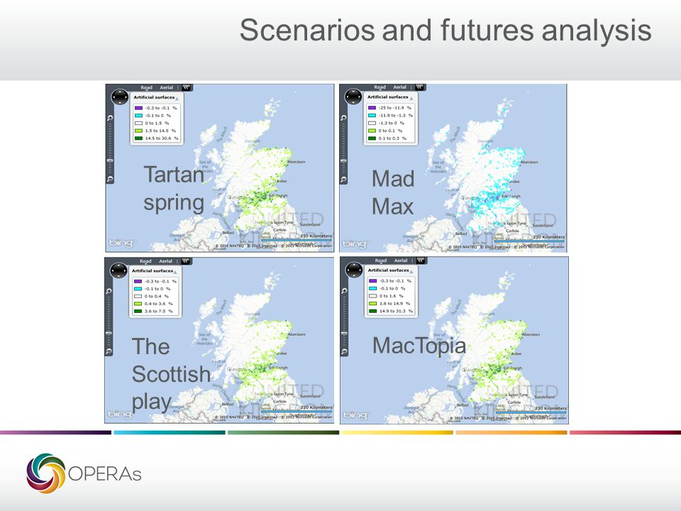 Scenarios and futures analysis MacTopia The Scottish play Tartan spring Mad Max