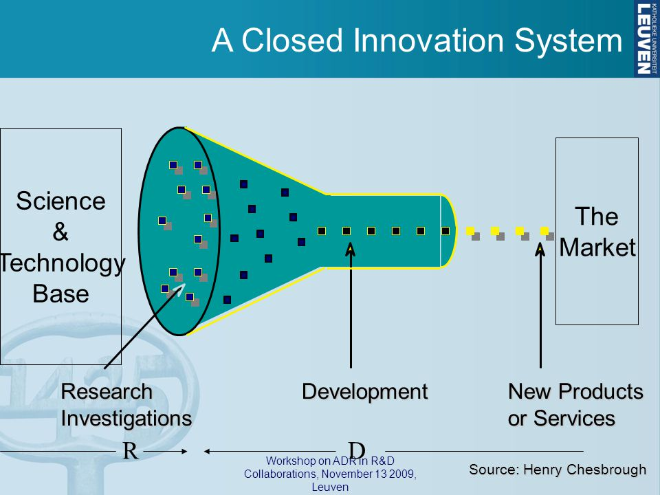 Workshop on ADR in R&D Collaborations, November 13 2009, Leuven ResearchInvestigationsDevelopment New Products or Services The Market Science & Technology Base RD Source: Henry Chesbrough A Closed Innovation System