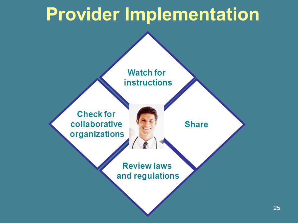 25 Provider Implementation Check for collaborative organizations Watch for instructions Review laws and regulations Share