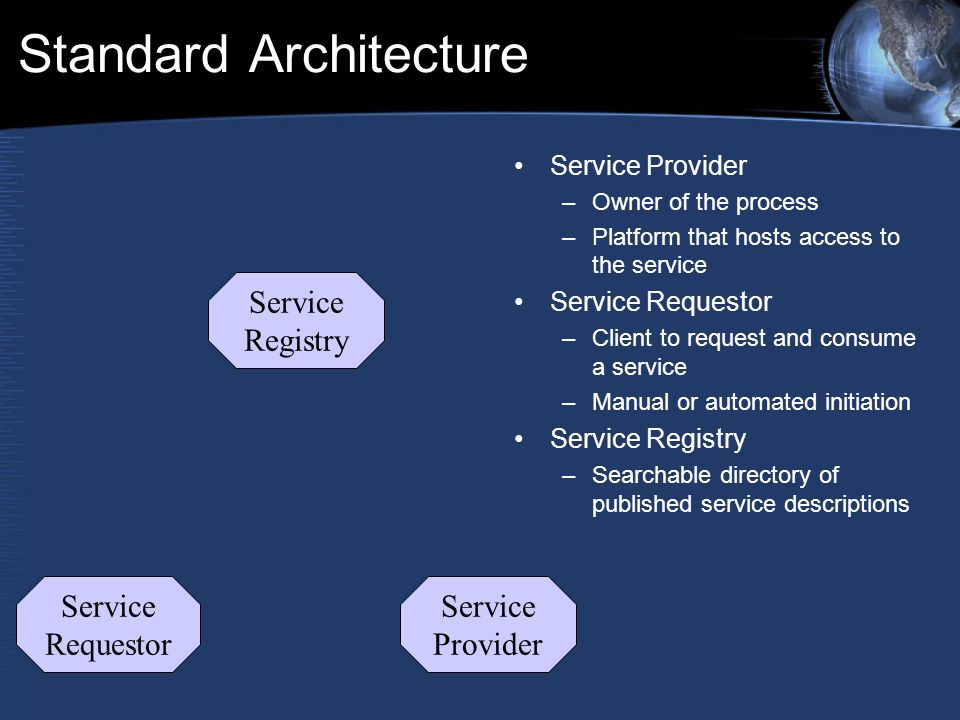 Standard Architecture Service Provider –Owner of the process –Platform that hosts access to the service Service Requestor –Client to request and consume a service –Manual or automated initiation Service Registry –Searchable directory of published service descriptions Service Provider Service Requestor Service Registry