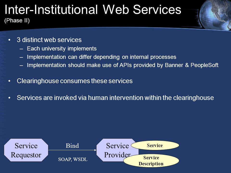 Inter-Institutional Web Services (Phase II) 3 distinct web services –Each university implements –Implementation can differ depending on internal processes –Implementation should make use of APIs provided by Banner & PeopleSoft Clearinghouse consumes these services Services are invoked via human intervention within the clearinghouse Service Provider Service Description Bind SOAP, WSDL Service Requestor
