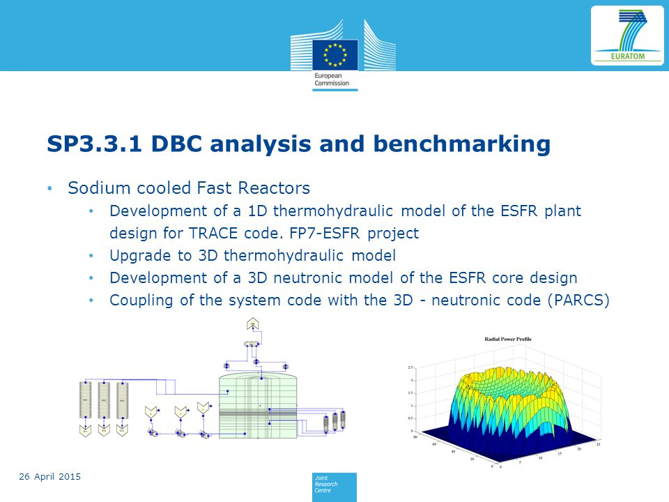 SP3.3.1 DBC analysis and benchmarking Sodium cooled Fast Reactors Development of a 1D thermohydraulic model of the ESFR plant design for TRACE code.