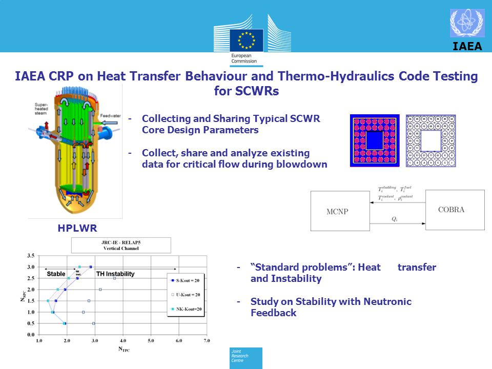 HPLWR IAEA CRP on Heat Transfer Behaviour and Thermo-Hydraulics Code Testing for SCWRs - Collecting and Sharing Typical SCWR Core Design Parameters - Collect, share and analyze existing data for critical flow during blowdown - Standard problems : Heat transfer and Instability - Study on Stability with Neutronic Feedback IAEA