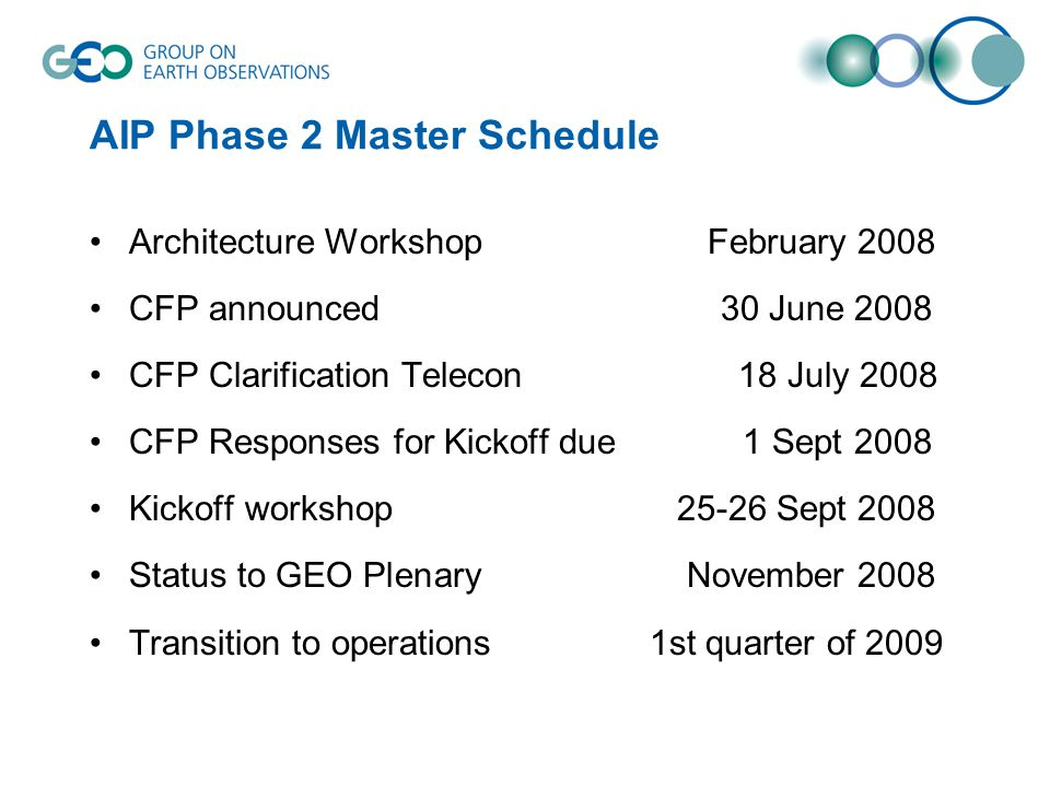 AIP Phase 2 Master Schedule Architecture Workshop February 2008 CFP announced 30 June 2008 CFP Clarification Telecon 18 July 2008 CFP Responses for Kickoff due 1 Sept 2008 Kickoff workshop 25-26 Sept 2008 Status to GEO Plenary November 2008 Transition to operations 1st quarter of 2009