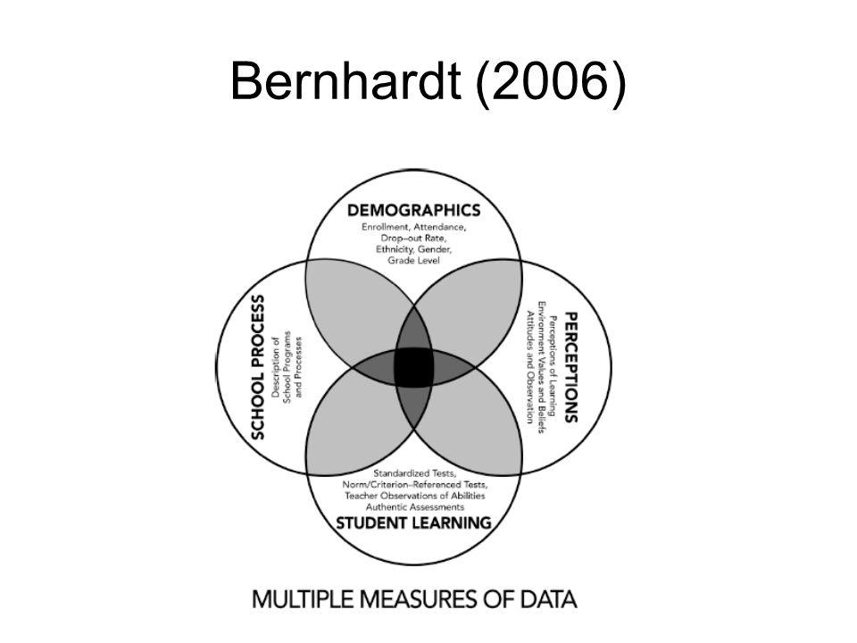 Bernhardt (2006)