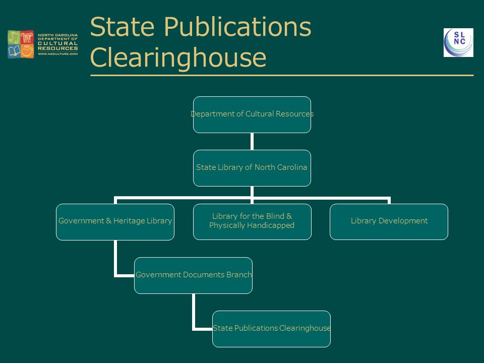 Department of Cultural Resources State Library of North Carolina Government & Heritage Library Government Documents Branch State Publications Clearinghouse Library for the Blind & Physically Handicapped Library Development