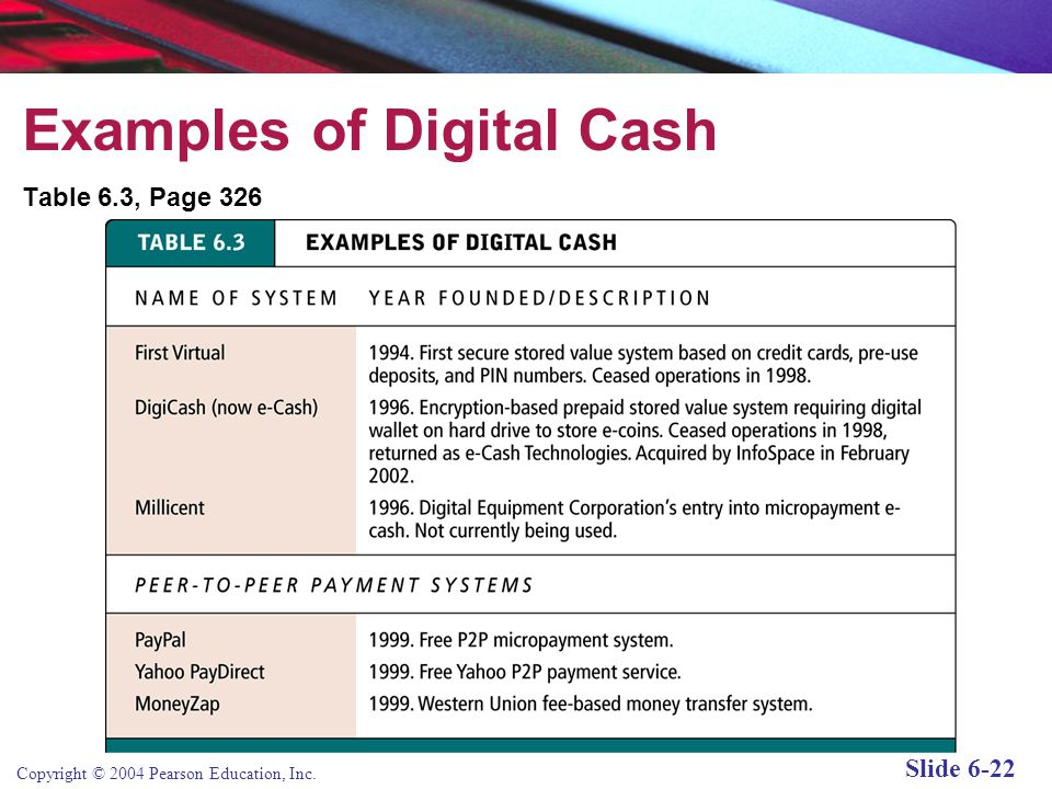 Copyright © 2004 Pearson Education, Inc. Slide 6-22 Examples of Digital Cash Table 6.3, Page 326