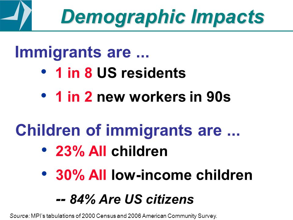Children of immigrants are... 23% All children 30% All low-income children -- 84% Are US citizens Demographic Impacts Immigrants are... 1 in 8 US resi