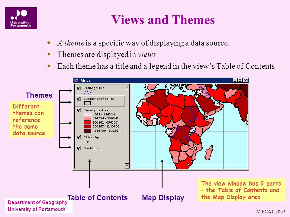 Department of Geography University of Portsmouth Views and Themes  A theme is a specific way of displaying a data source.