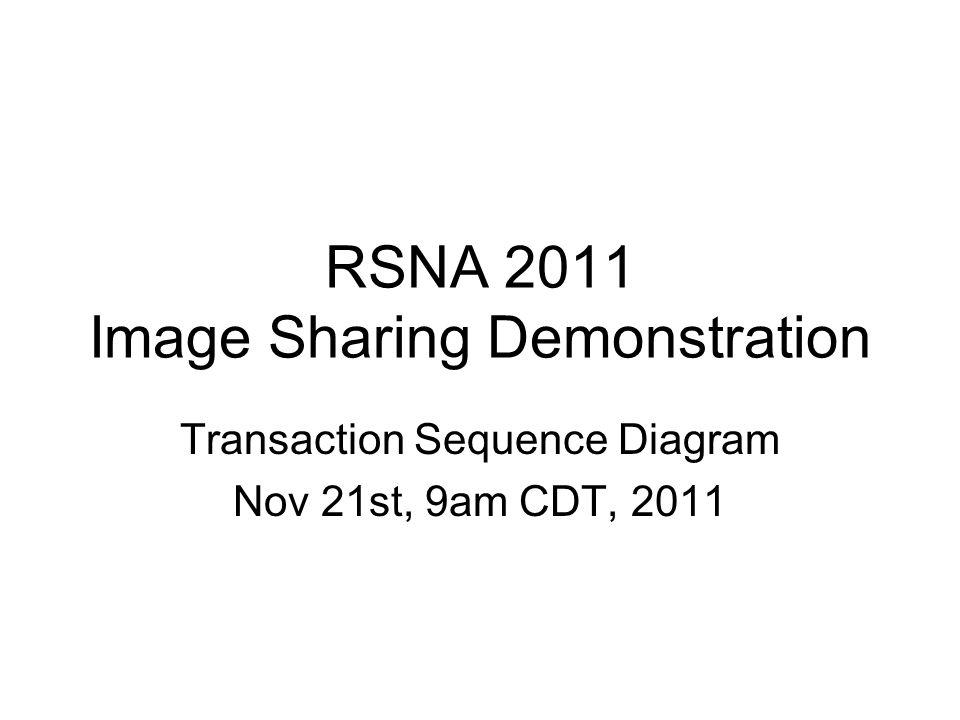 RSNA 2011 Image Sharing Demonstration Transaction Sequence Diagram Nov 21st, 9am CDT, 2011