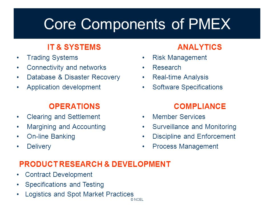 © NCEL Core Components of PMEX IT & SYSTEMS Trading Systems Connectivity and networks Database & Disaster Recovery Application development ANALYTICS Risk Management Research Real-time Analysis Software Specifications OPERATIONS Clearing and Settlement Margining and Accounting On-line Banking Delivery COMPLIANCE Member Services Surveillance and Monitoring Discipline and Enforcement Process Management PRODUCT RESEARCH & DEVELOPMENT Contract Development Specifications and Testing Logistics and Spot Market Practices
