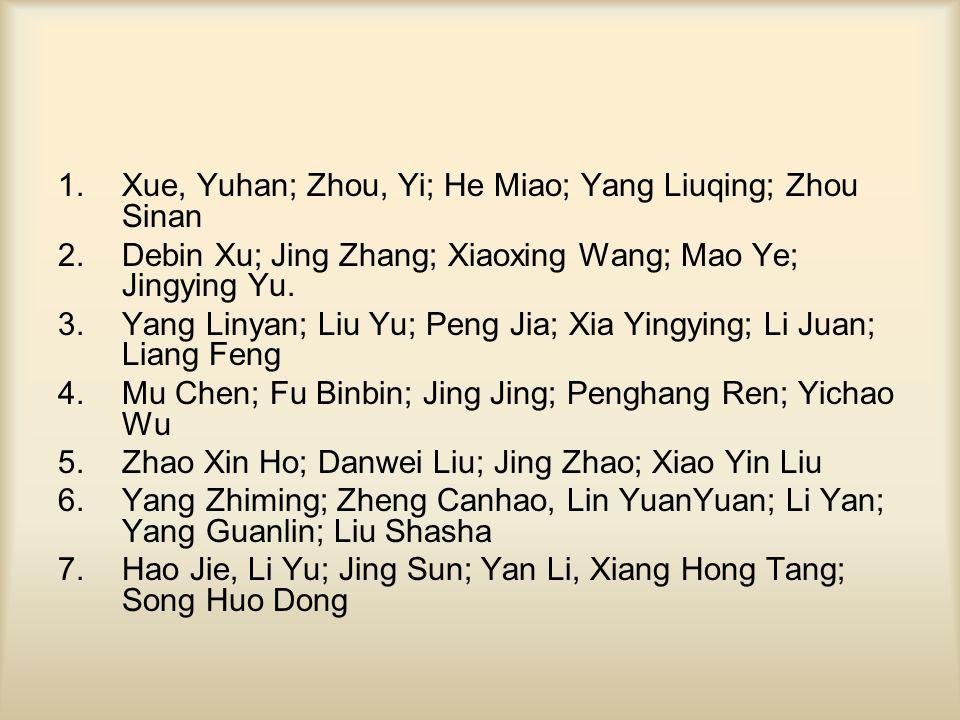 1.Xue, Yuhan; Zhou, Yi; He Miao; Yang Liuqing; Zhou Sinan 2.Debin Xu; Jing Zhang; Xiaoxing Wang; Mao Ye; Jingying Yu.