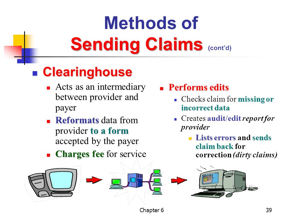 Chapter 639 Sending Claims Methods of Sending Claims (cont'd) Clearinghouse Clearinghouse Acts as an intermediary between provider and payer Reformats