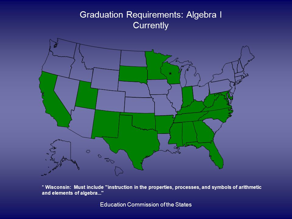 Education Commission of the States Graduation Requirements: Algebra I Currently * * Wisconsin: Must include instruction in the properties, processes, and symbols of arithmetic and elements of algebra...