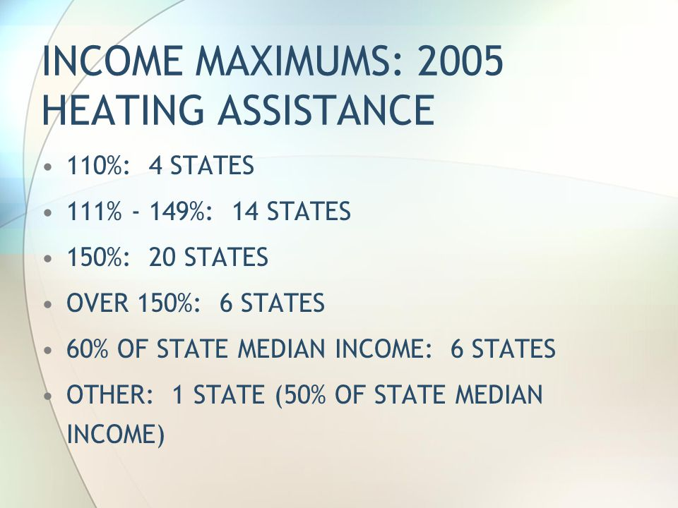 INCOME MAXIMUMS: 2005 HEATING ASSISTANCE 110%: 4 STATES 111% - 149%: 14 STATES 150%: 20 STATES OVER 150%: 6 STATES 60% OF STATE MEDIAN INCOME: 6 STATES OTHER: 1 STATE (50% OF STATE MEDIAN INCOME)