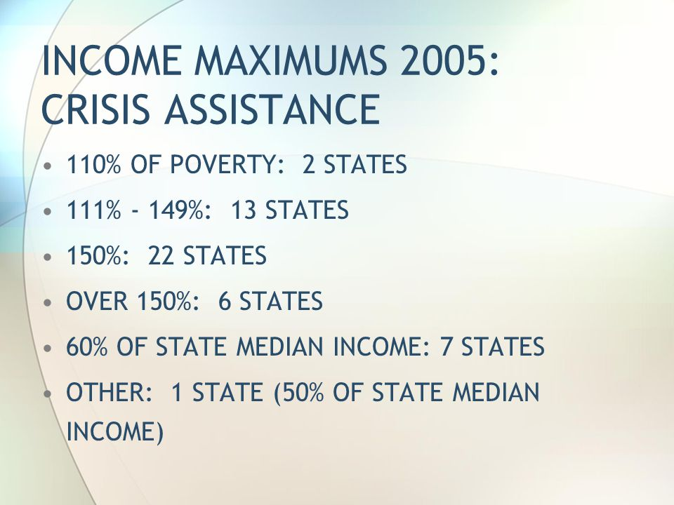 INCOME MAXIMUMS 2005: CRISIS ASSISTANCE 110% OF POVERTY: 2 STATES 111% - 149%: 13 STATES 150%: 22 STATES OVER 150%: 6 STATES 60% OF STATE MEDIAN INCOME: 7 STATES OTHER: 1 STATE (50% OF STATE MEDIAN INCOME)