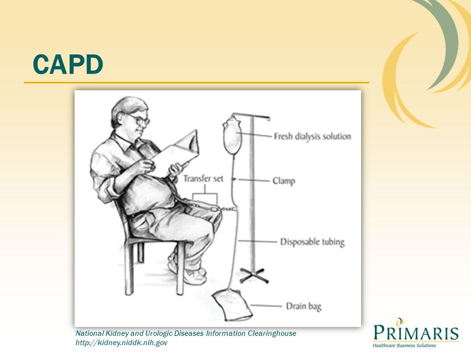 CAPD National Kidney and Urologic Diseases Information Clearinghouse http://kidney.niddk.nih.gov