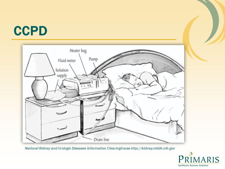 CCPD National Kidney and Urologic Diseases Information Clearinghouse http://kidney.niddk.nih.gov