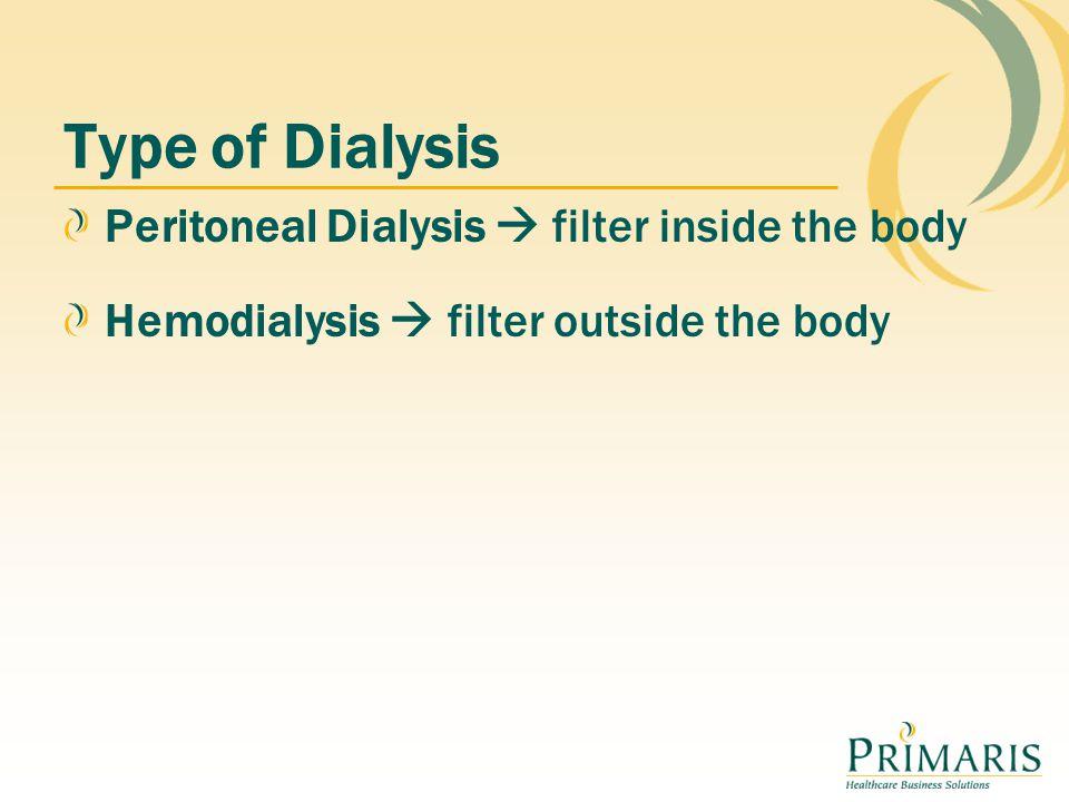 Type of Dialysis Peritoneal Dialysis  filter inside the body Hemodialysis  filter outside the body