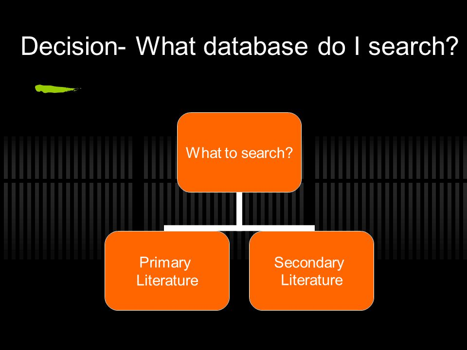 What to search Primary Literature Secondary Literature Decision- What database do I search