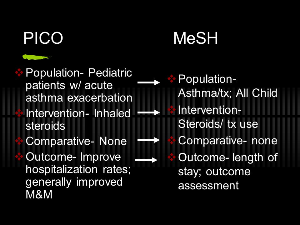 PICOMeSH  Population- Pediatric patients w/ acute asthma exacerbation  Intervention- Inhaled steroids  Comparative- None  Outcome- Improve hospitalization rates; generally improved M&M  Population- Asthma/tx; All Child  Intervention- Steroids/ tx use  Comparative- none  Outcome- length of stay; outcome assessment