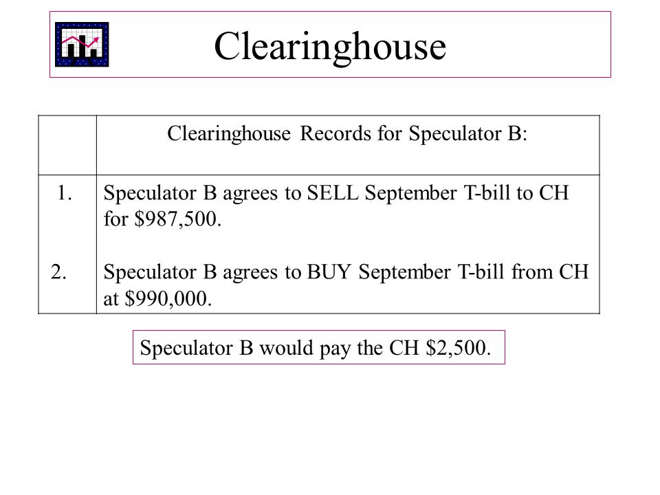 Clearinghouse Clearinghouse Records for Speculator B: 1.