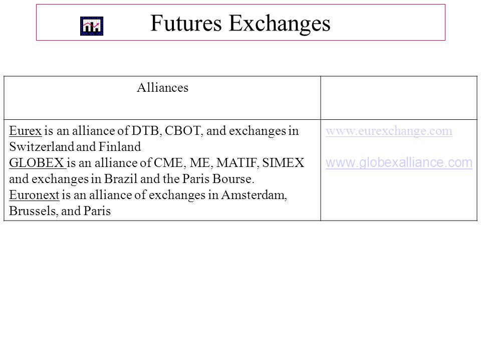Futures Exchanges Alliances Eurex is an alliance of DTB, CBOT, and exchanges in Switzerland and Finland GLOBEX is an alliance of CME, ME, MATIF, SIMEX and exchanges in Brazil and the Paris Bourse.