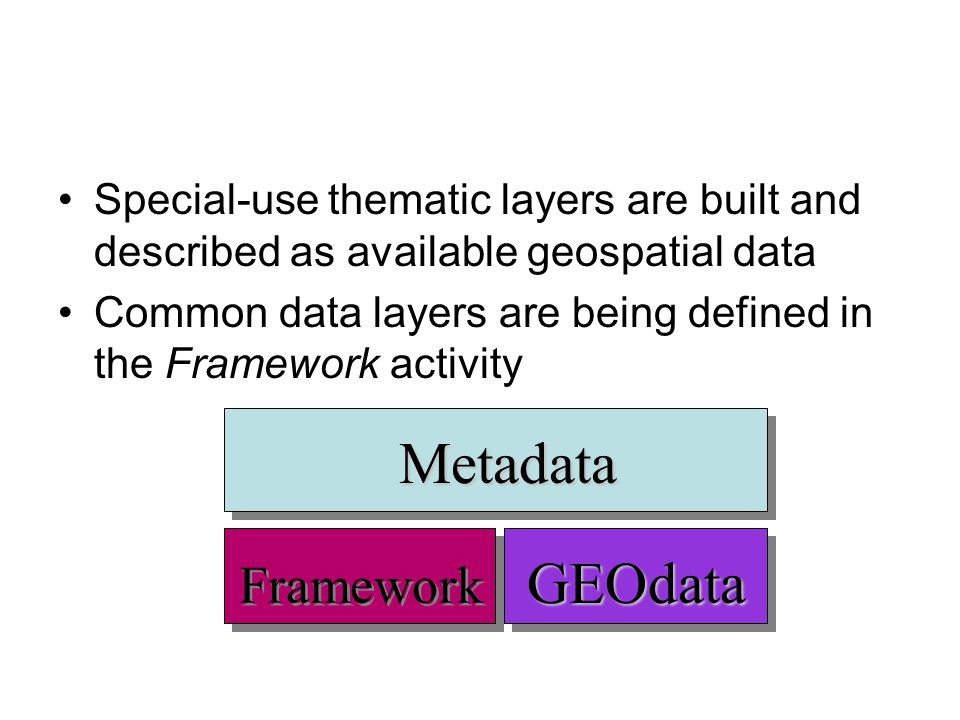 Special-use thematic layers are built and described as available geospatial data Common data layers are being defined in the Framework activity Metadata GEOdata Framework