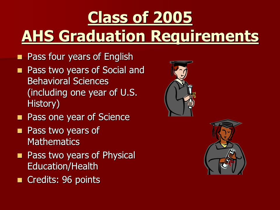 Class of 2005 AHS Graduation Requirements Pass four years of English Pass four years of English Pass two years of Social and Behavioral Sciences (including one year of U.S.