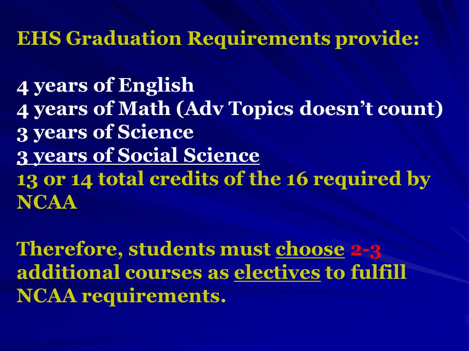 EHS Graduation Requirements provide: 4 years of English 4 years of Math (Adv Topics doesn't count) 3 years of Science 3 years of Social Science 13 or 14 total credits of the 16 required by NCAA Therefore, students must choose 2-3 additional courses as electives to fulfill NCAA requirements.