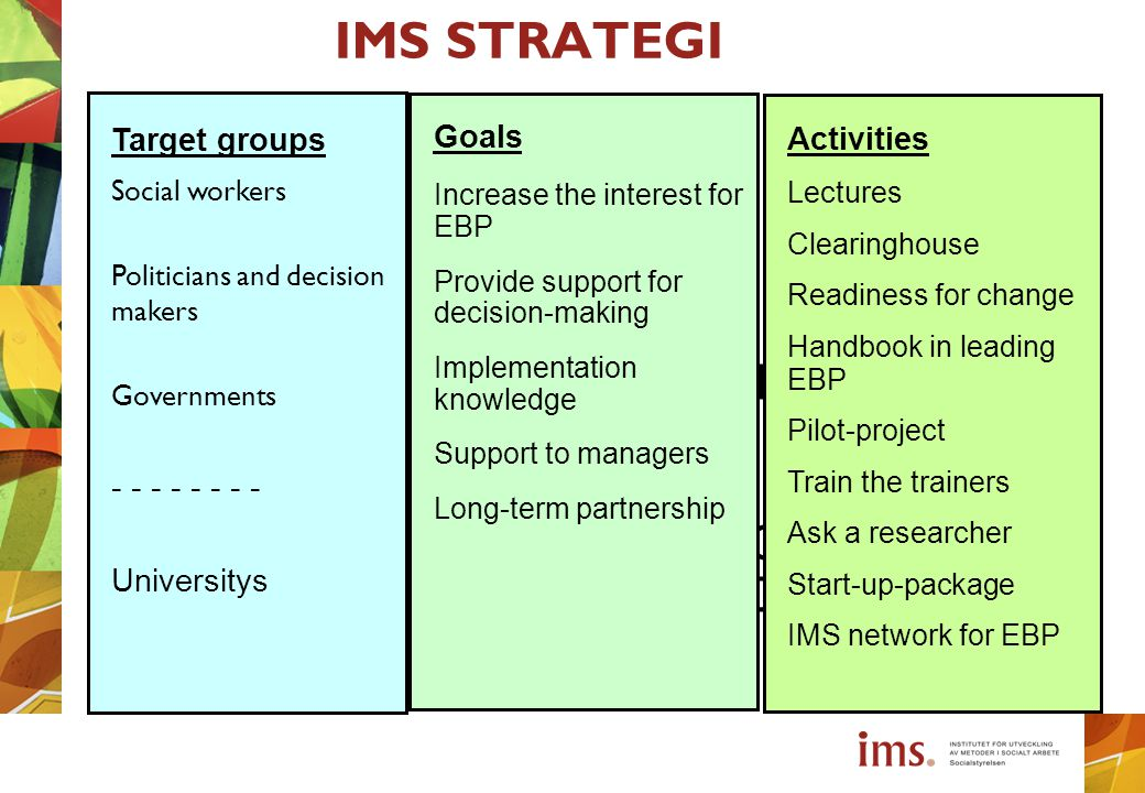 IMS STRATEGI ETICS INFORMATION TOOLS FOR CHANGE NOT COACHING SPECIFIC METHODS Target groups Social workers Politicians and decision makers Governments - - - - Universitys Goals Increase the interest for EBP Provide support for decision-making Implementation knowledge Support to managers Long-term partnership Activities Lectures Clearinghouse Readiness for change Handbook in leading EBP Pilot-project Train the trainers Ask a researcher Start-up-package IMS network for EBP