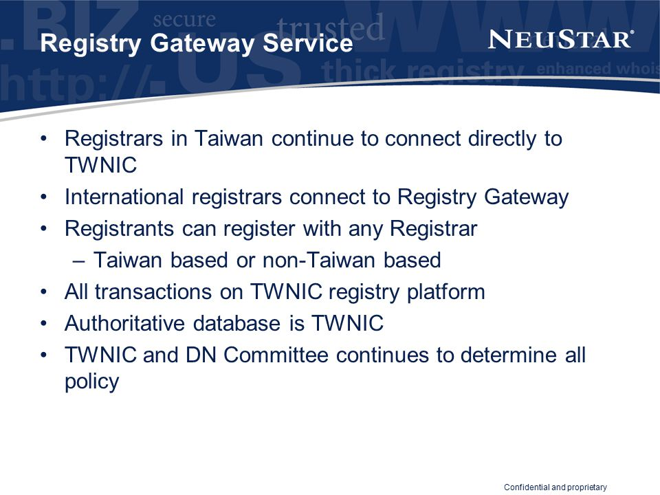 Confidential and proprietary Registry Gateway Service