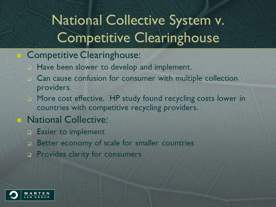 National Collective System v.