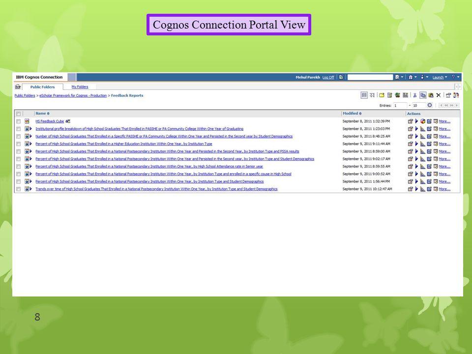 Cognos Connection Portal View 8