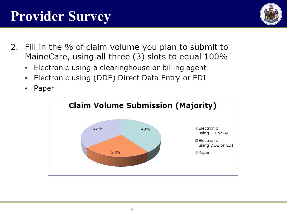 4 4 Provider Survey 2.Fill in the % of claim volume you plan to submit to MaineCare, using all three (3) slots to equal 100% Electronic using a clearinghouse or billing agent Electronic using (DDE) Direct Data Entry or EDI Paper