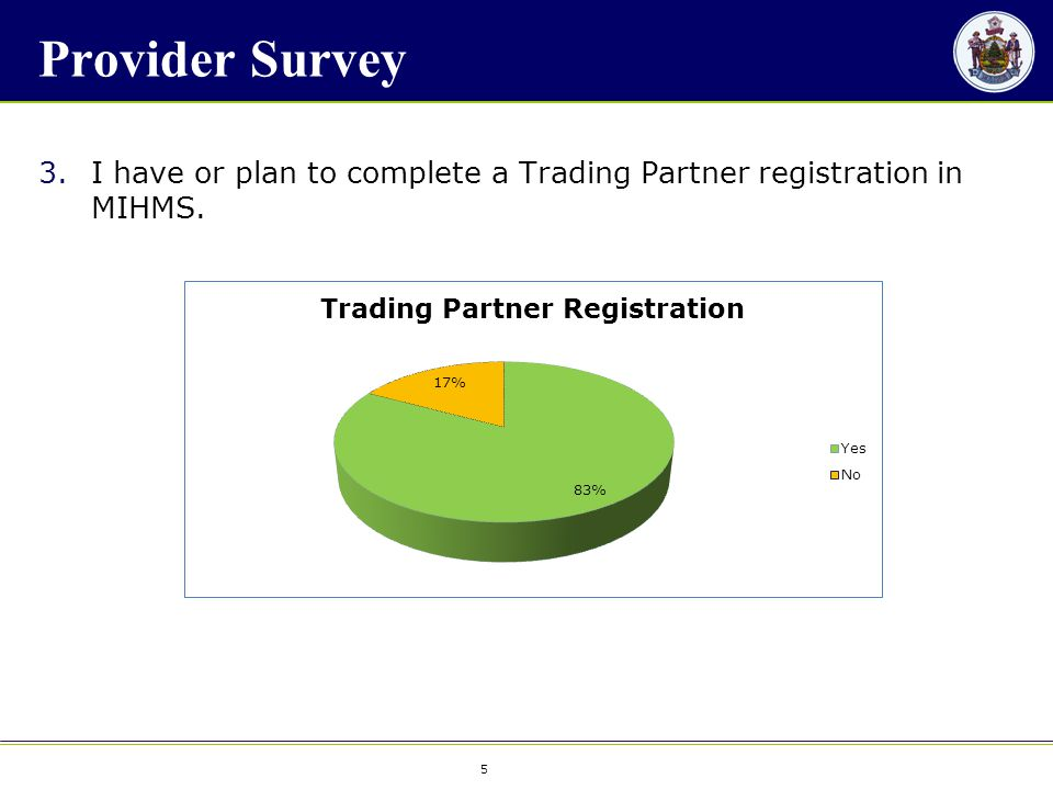 5 5 Provider Survey 3.I have or plan to complete a Trading Partner registration in MIHMS.